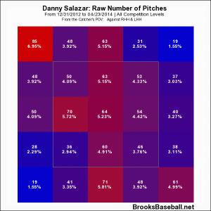 Danny-Salazar4